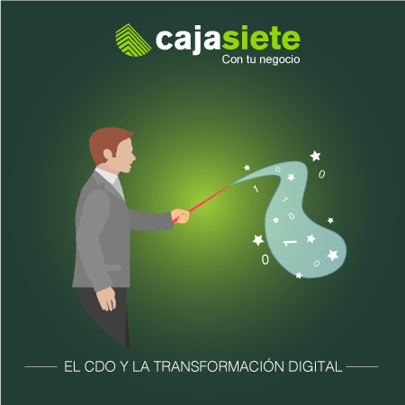 El CDO y la Transformación Digital