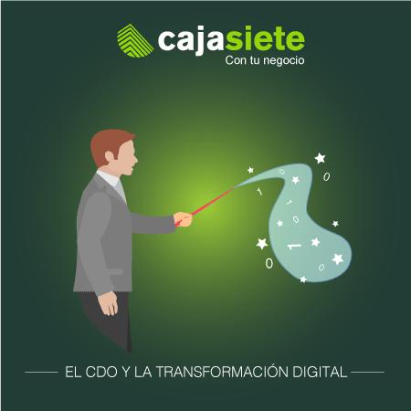 El CDO y la Transformación Digital