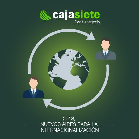 2018, Nuevos Aires para la Internacionalización