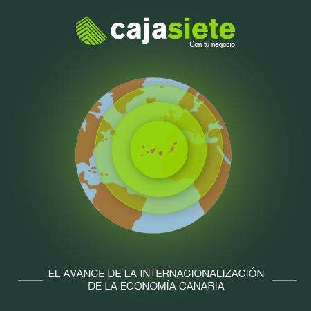 El avance de la internacionalización de la economía canaria